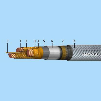 ЦСПГ-10
