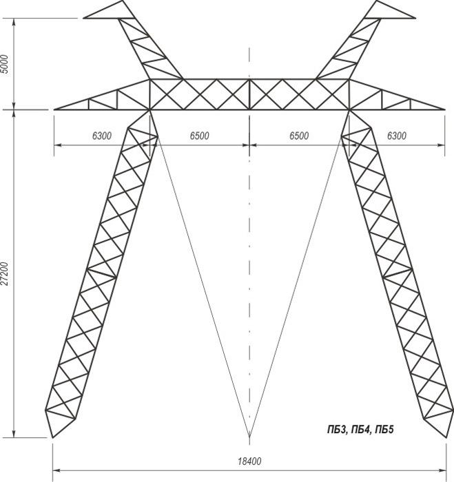 Промежуточные опоры на оттяжках ПБ3, ПБ4, ПБ5