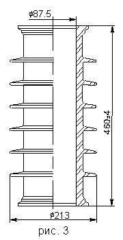 Изоляторы ИК для муфт 20, 35 кВ