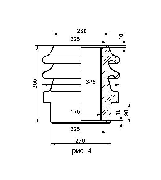 Проходной изолятор ИПТ 6-10 кВ
