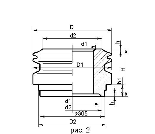 Изолятор ИПТ-3, ИПТВ-3 для трансформаторных вводов