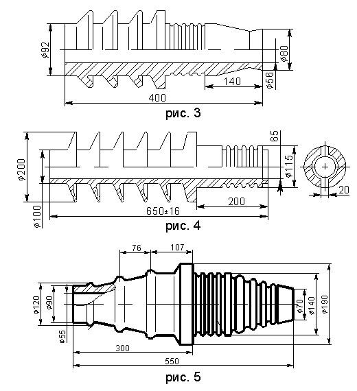 Проходные фарфоровые изоляторы ПР, ПРА