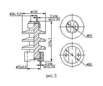 Опорно-стержневые изоляторы С4-195, С4-80