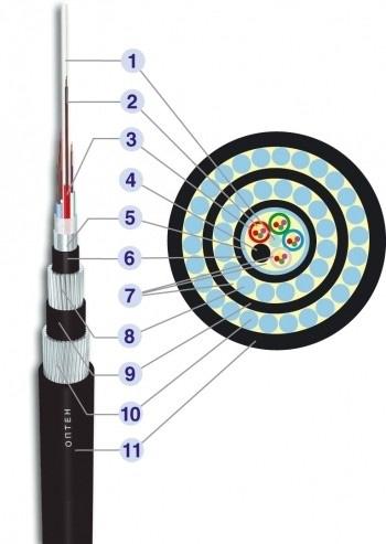 Оптический кабель для прокладки через водные преграды ДА2