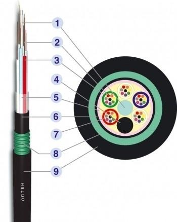 Оптический кабель для прокладки в кабельной канализации ДПЛ