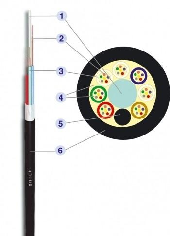 Оптический кабель для прокладки в пластиковых трубах ДПО