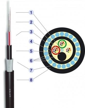 Оптический кабель для прокладки в кабельной канализации ДПС