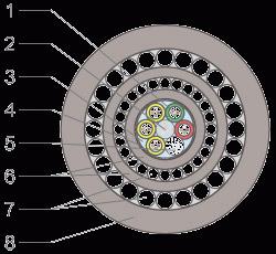 Оптический кабель для прокладки через водные преграды ОКЛК