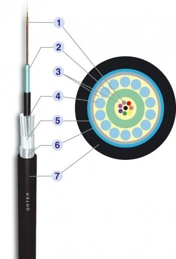 Оптический кабель для прокладки через водные преграды марки ТО1