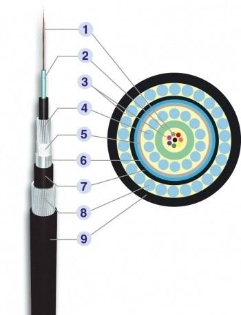Оптический кабель для прокладки через водные преграды марки ТО2