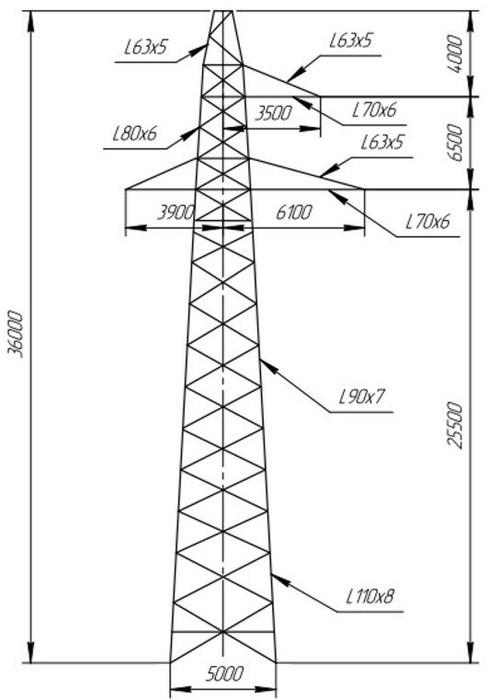 Промежуточные опоры П220-3