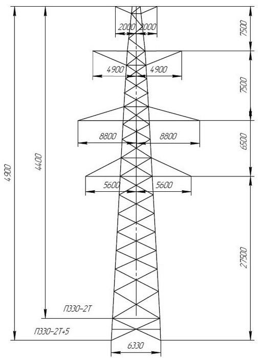 Промежуточные опоры П330-2Т, П330-2Т+5
