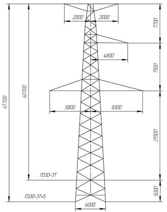 Промежуточные опоры П330-3Т, П330-3Т+5
