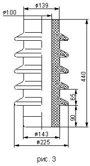 Покрышки неармированные для маслонаполненных вводов 110, 220 кВ П980-1070