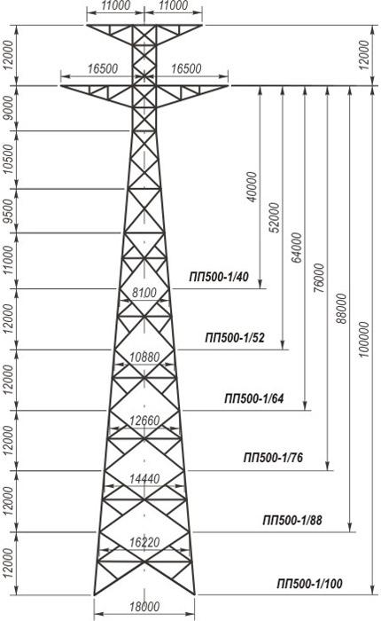 Переходные опоры ПП500-1/40, ПП500-1/52, ПП500-1/64, ПП500-1/76, ПП500-1/88, ПП500-1/100