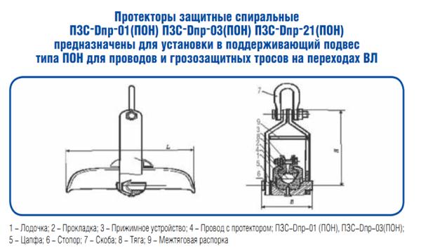 Протекторы защитные ПЗС-Dпр-01(ПОН) ПЗС-Dпр-ОЗ(ПОН) ПЗС-Dпр-21(ПОН)