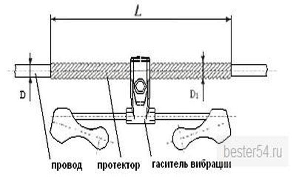 Протектор защитный ПЗС-Dпр-13