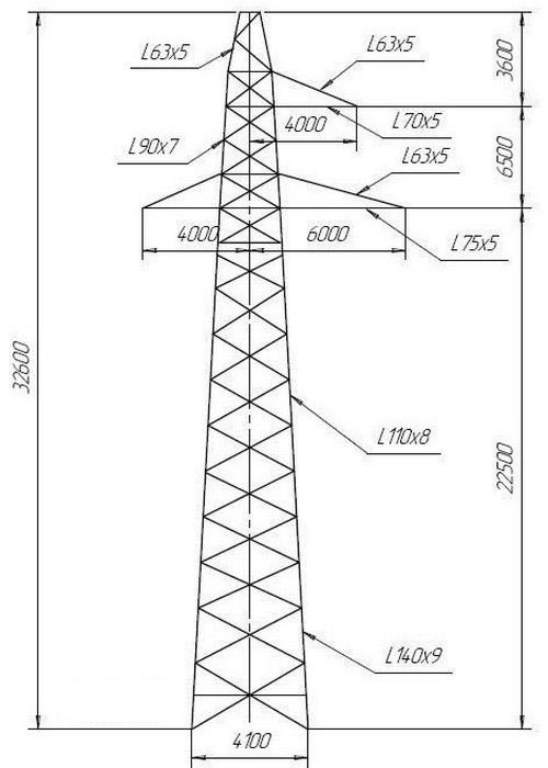 Промежуточные опоры ПС220-5