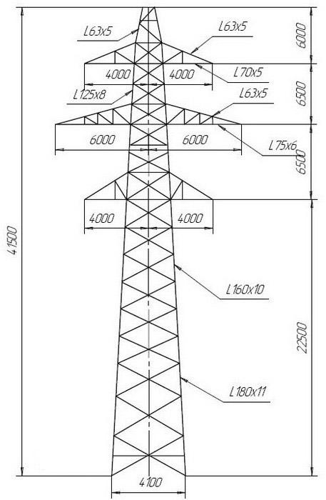 Промежуточные опоры ПС220-6