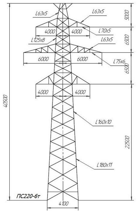 Промежуточные опоры ПС220-6т