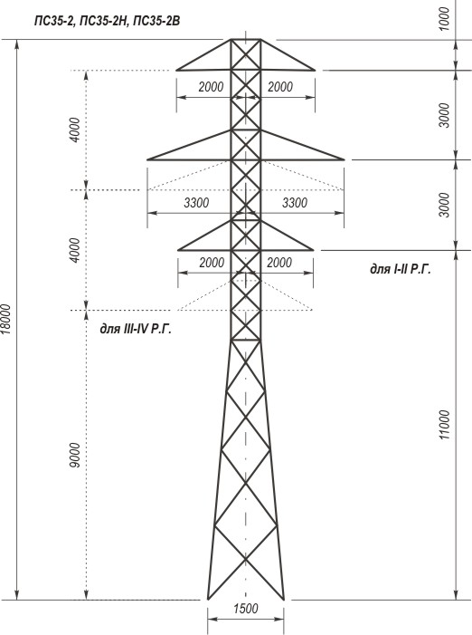 Промежуточные опоры ПС35-2, ПС35-2В, ПС35-2Н