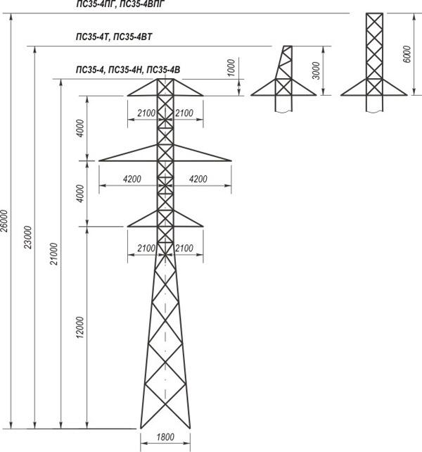 Промежуточные опоры ПС35-4, ПС35-4В, ПС35-4Н, ПС35-4Т, ПС35-4ВТ, ПС35-4ПГ, ПС35-4ВПГ