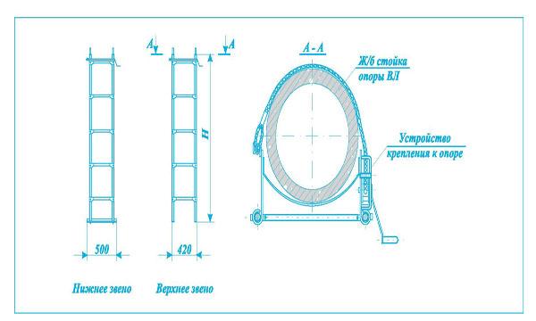 Лестницы монтажные составные типа ЛС