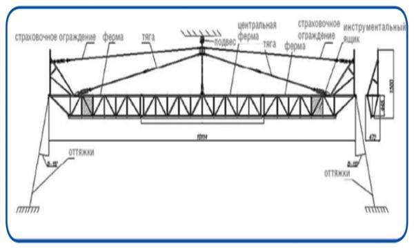 Трап монтажный модель ТРМ-10