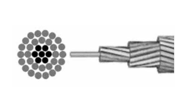 Высокотемпературные провода