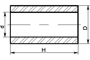 Трубки керамические электроизоляционные
