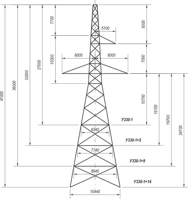 Анкерно-угловые опоры У330-1, У330-1+5, У330-1+9, У330-1+14