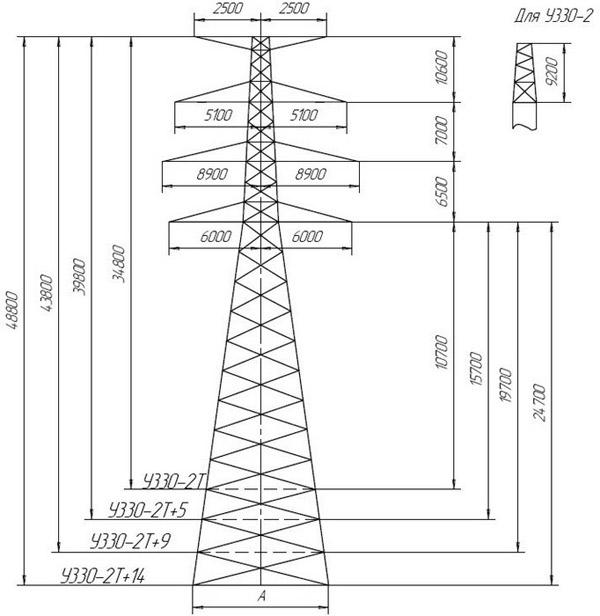 Анкерно-угловые опоры У330-2, У330-2+5, У330-2+9, У330-2+14, У330-2Т, У330-2Т+5, У330-2Т+9, У330-2Т+14