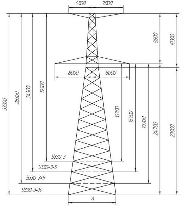 Анкерно-угловые опоры У330-3, У330-3+5, У330-3+9, У330-3+14