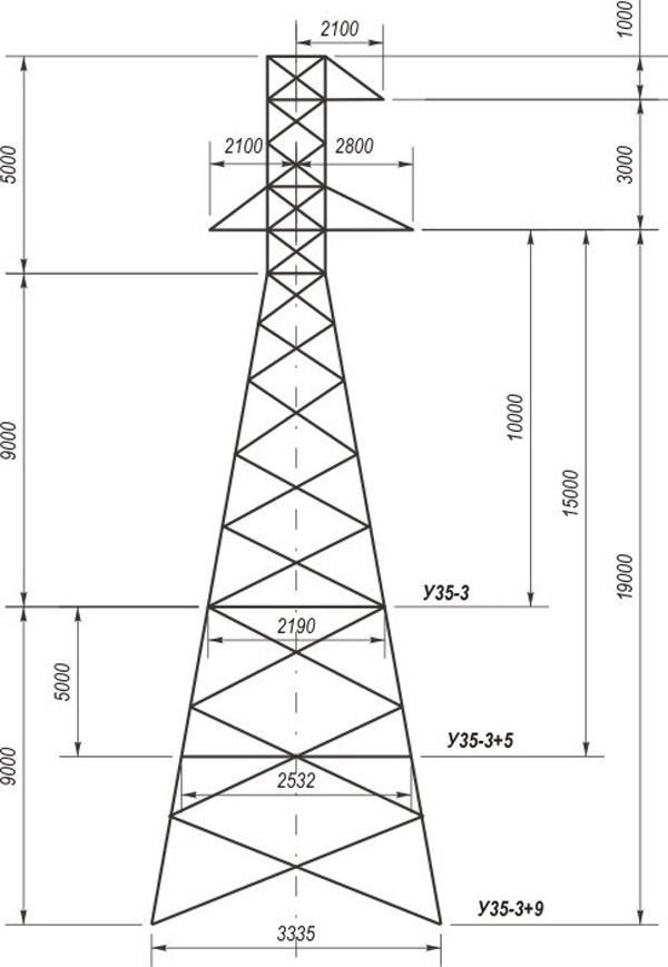 Анкерно-угловые опоры У35-3, У35-3+5, У35-3+9