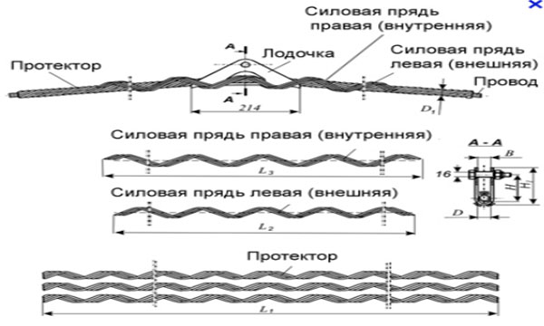 Зажимы поддерживающие спиральные типа ПС-DпрП-01 и ПС-DпрП-11