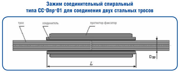 Зажимы соединительные CC-Dпp-01 для соединения грозозащитных тросов