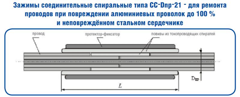 Зажимы соединительные CC-Dпр-21 CC-Dпр-31